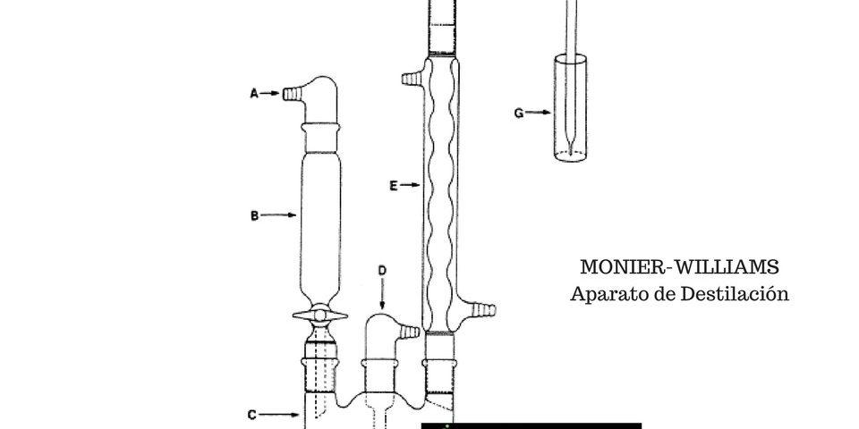 Equipo de Destilación según método AOAC de Monier - Williams para determinación de Sulfitos en Alimentos.